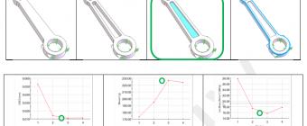 a la une outil tendancier solidworks simulation